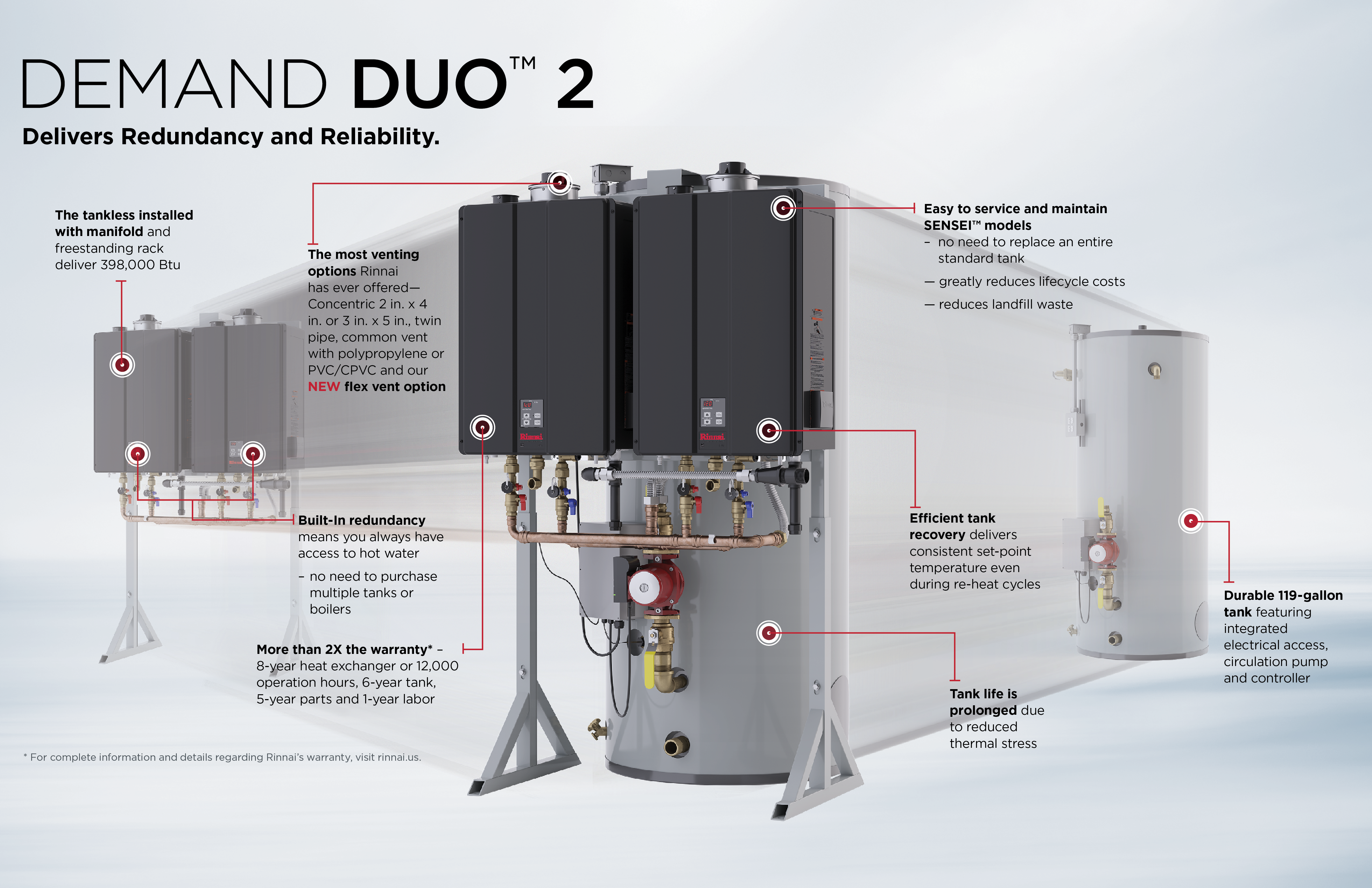 Demand Duo 2 Brochure